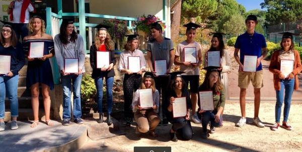 CAE Diplomas